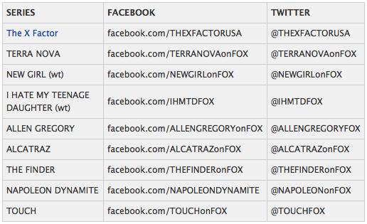 Facebook Twitter Series