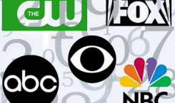 ratings cable