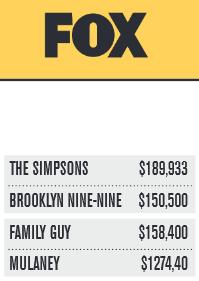 Fox Sunday