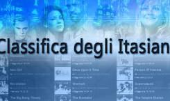 La Classifica degli Itasiani: Agosto 2014